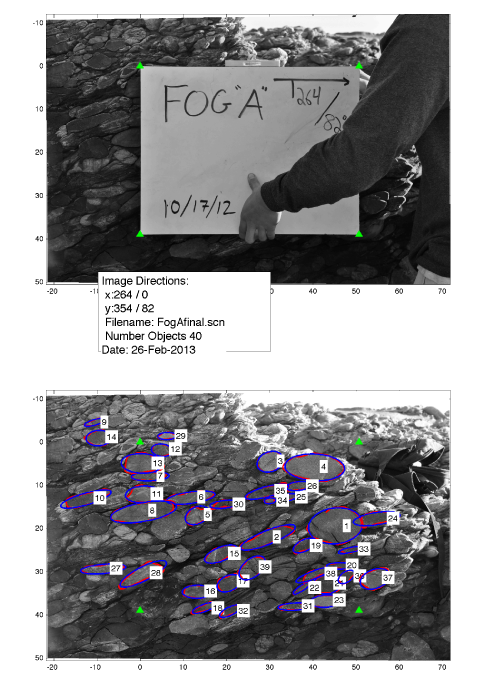 Finite strain estimation of the cobbles in the Purgatory Conglomerate, RI